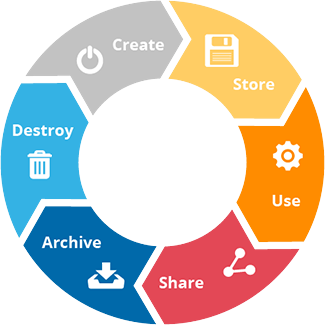 Episode 123 - Infrastructure and Data Lifecycle (part 2 ...