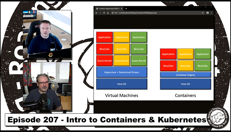 Episode 207 – Intro to Containers and Kubernetes (2/6)